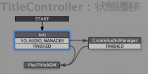 TitleControllerFSM